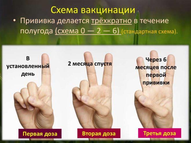 прививка против папилломы человека девочкам